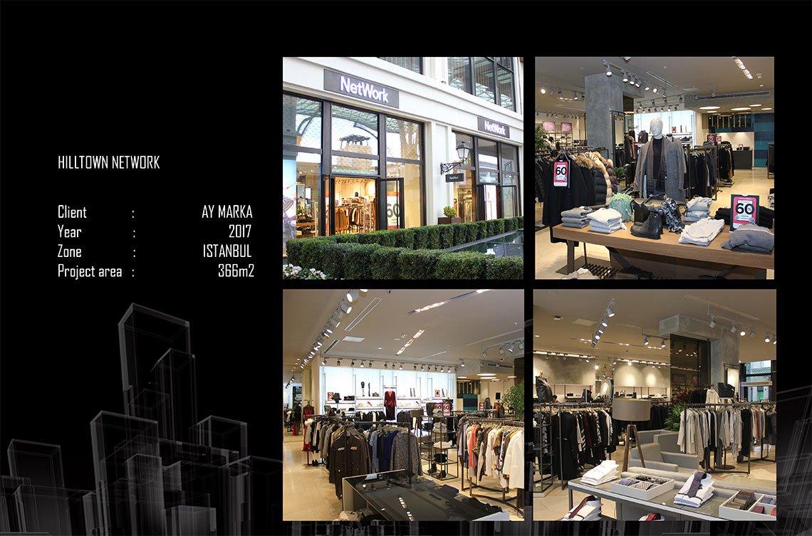 retail architectural design